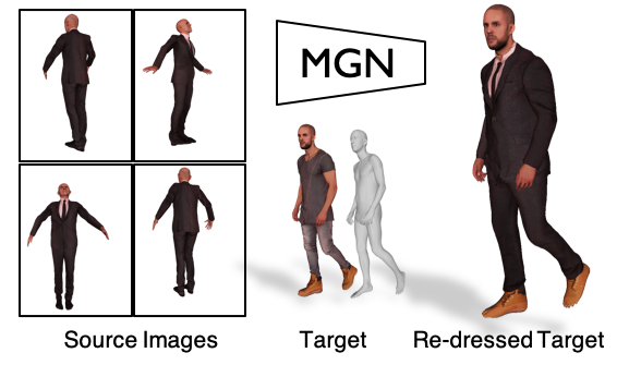 Multi-Garment Net: Learning to Dress 3D People from Images