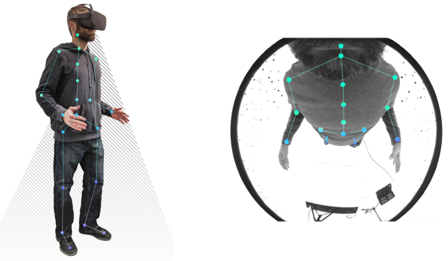 SelfPose: 3D Egocentric Pose Estimation from a Headset Mounted Camera