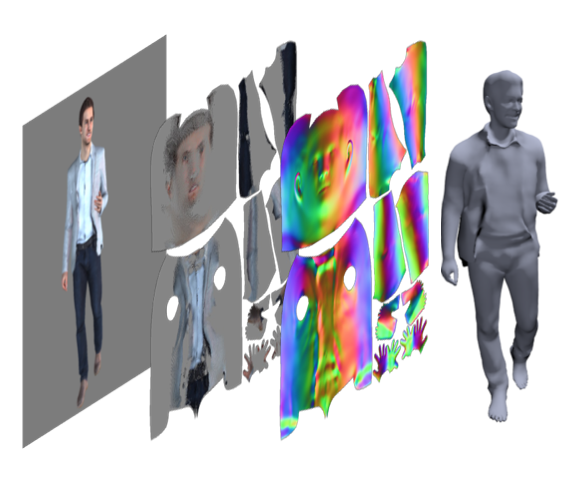 Tex2Shape: Detailed Full Human Body Geometry from a Single Image