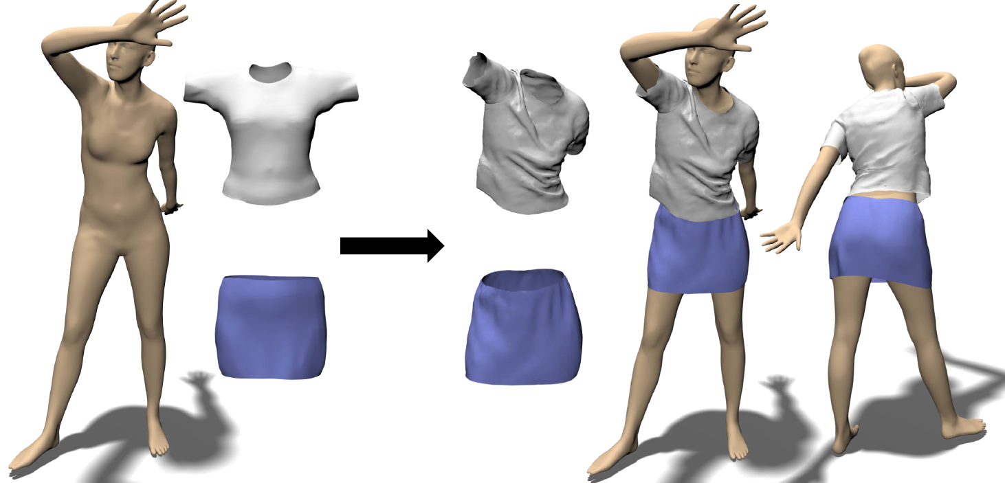 TailorNet: Predicting Clothing in 3D as a Function of Human Pose, Shape and Garment Style